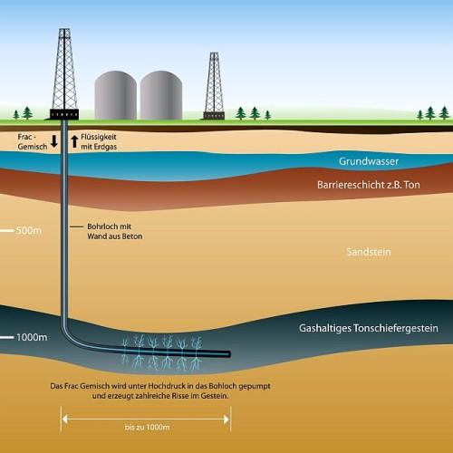 Fracking is utterly brilliant
