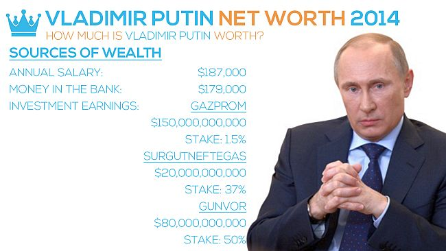Putin wealth 650