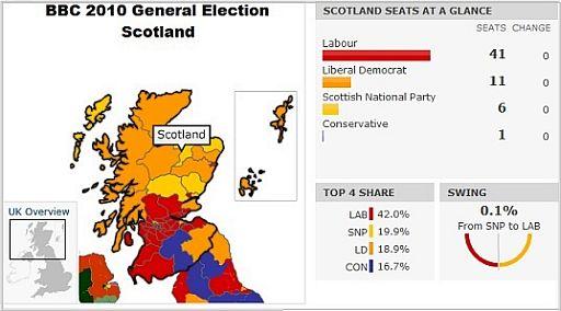 Scotland problem 512