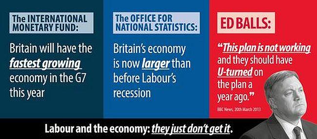 Conservatives economy 650