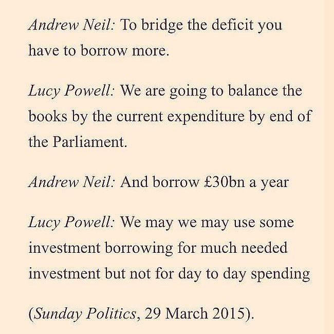 Labour borrowing. 650