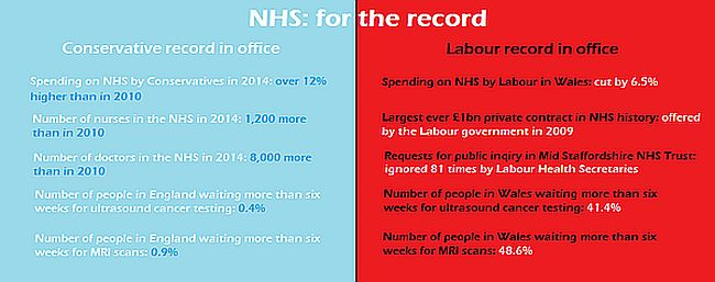 NHS Facts 650