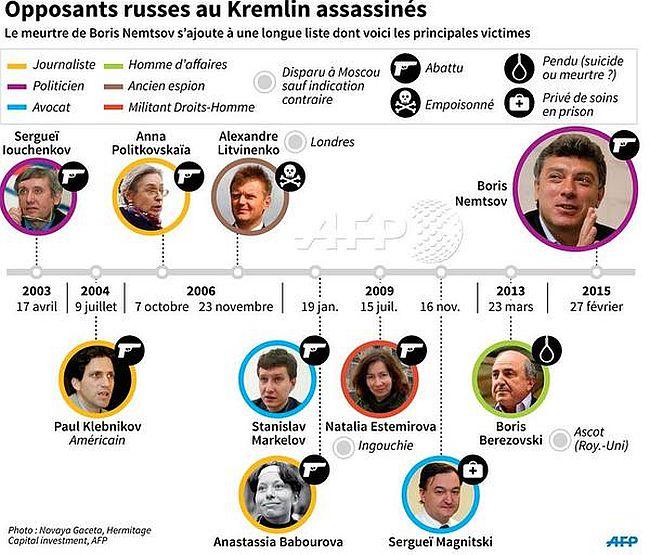 Putin serial killer 650