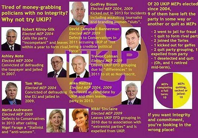 UKIP corrupt MEPs #2 650