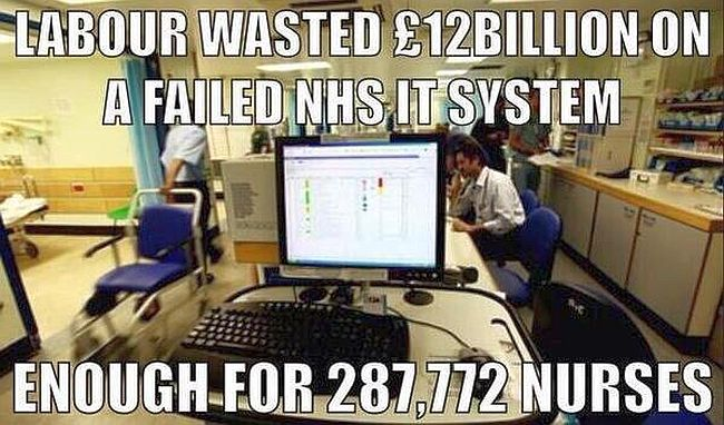 NHS it system 650