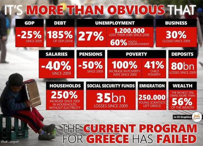 Greece facts 650