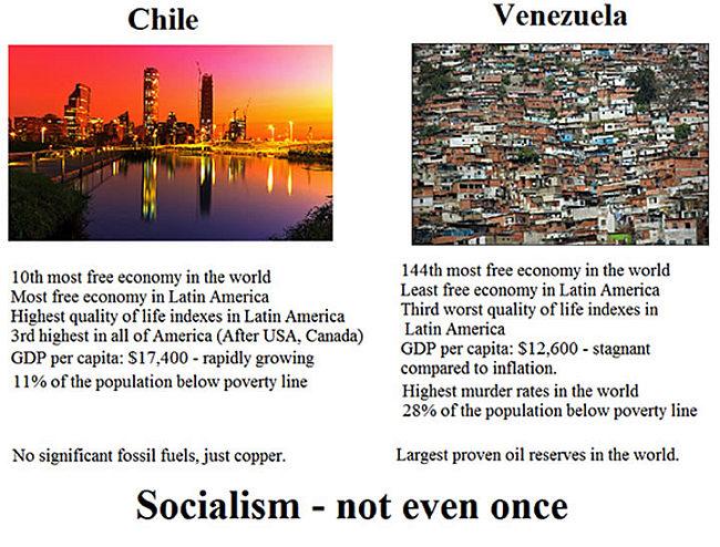 Venezuela socialism 650