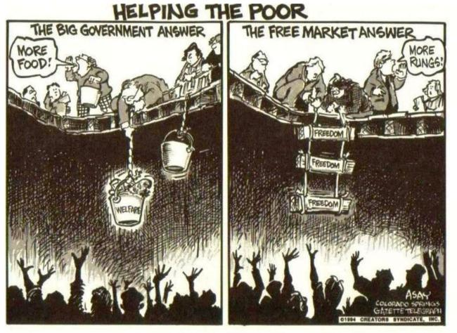 is capitalism good for the poor Who was poor in 2016 — and why our system keeps failing them  build up a welfare state that distributes income to those capitalism neglects.