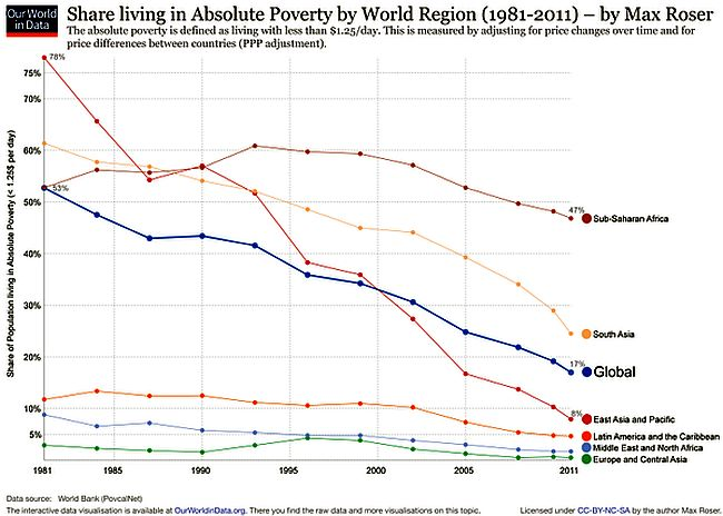 Poverty #5 650