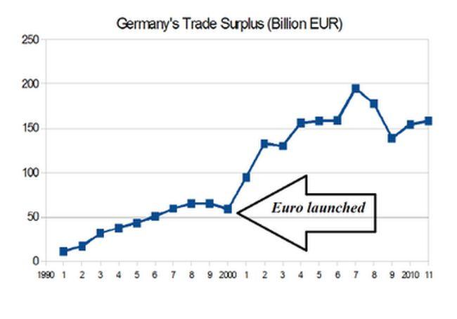 How the EU is falling apart