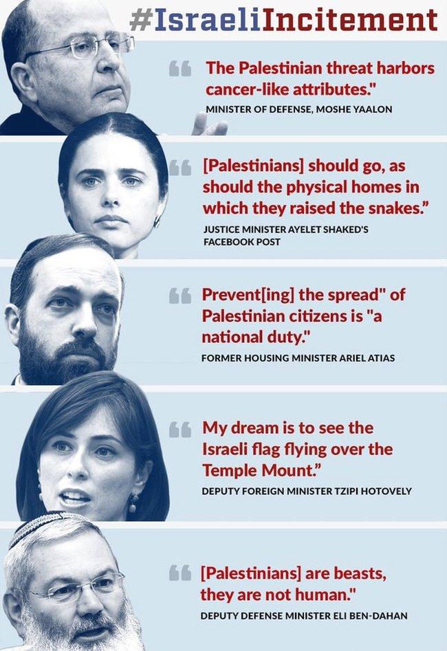 Israel ministers 650