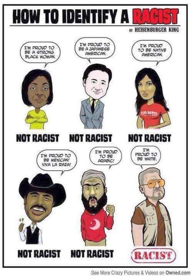 How to Recognize Racism