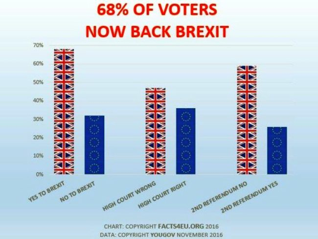 Brexit. Democracy under threat